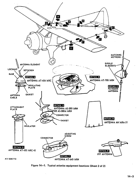 Home   ara antenna Gallery   Also Try: